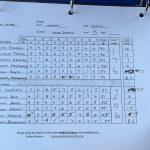 Boys Varsity Golf beats Mississinawa Valley 176 – 206