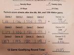 Girls Varsity Bowling finishes 13th place at Baker Bash