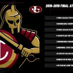 Gladiator Athletics posts another banner year in 2018-19