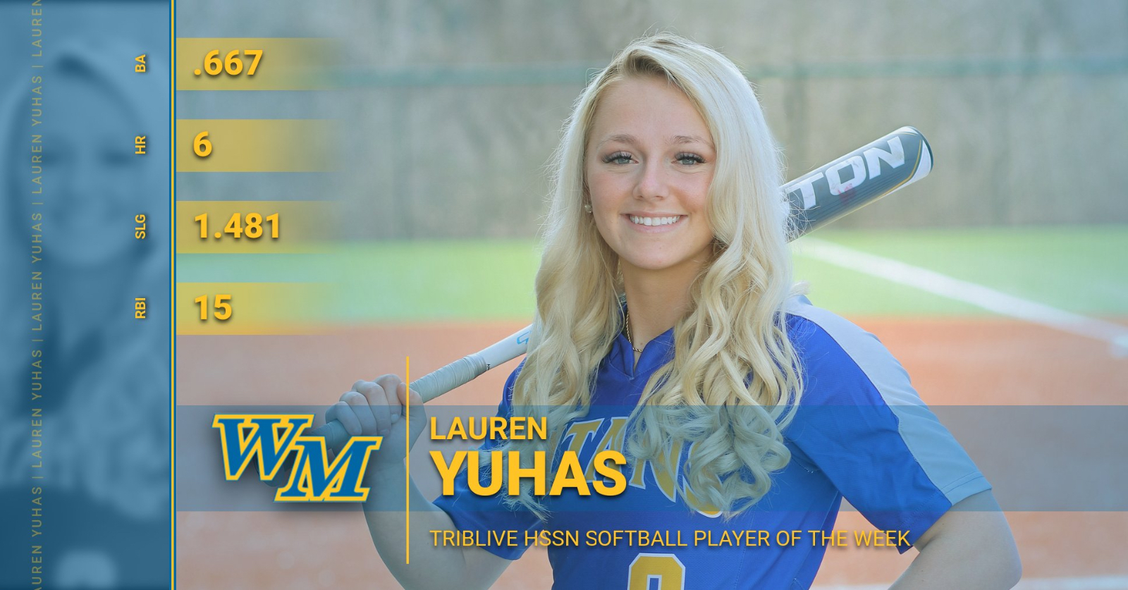 Lauren Yuhas Named Softball Player of the Week