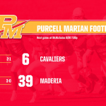 Cavs handed first loss on the road at Madeira