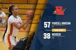 Girls Varsity Basketball beats Archbishop Mc Nicholas 57 – 38