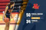 Girls Varsity Basketball beats Bishop Fenwick 50 – 34