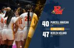 Girls Basketball Record Breaking Season Ends in the State Semi Finals