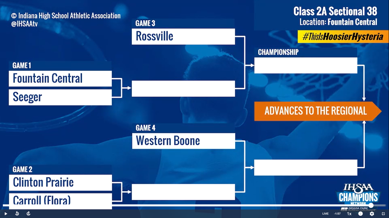 Sectional 38 @ Fountain Central Ticket Info
