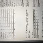 Varsity Baseball – Peru 5, Eastern 1