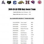 Congratulations to the 2019-20 All CUSD Boys Soccer Team!
