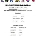 Congratulations to the 2019-20 All CUSD BOYS Basketball Team!