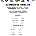 Congratulations to the 2019-20 All CUSD Girls Basketball Team!
