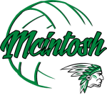 2020 McIntosh Volleyball Info