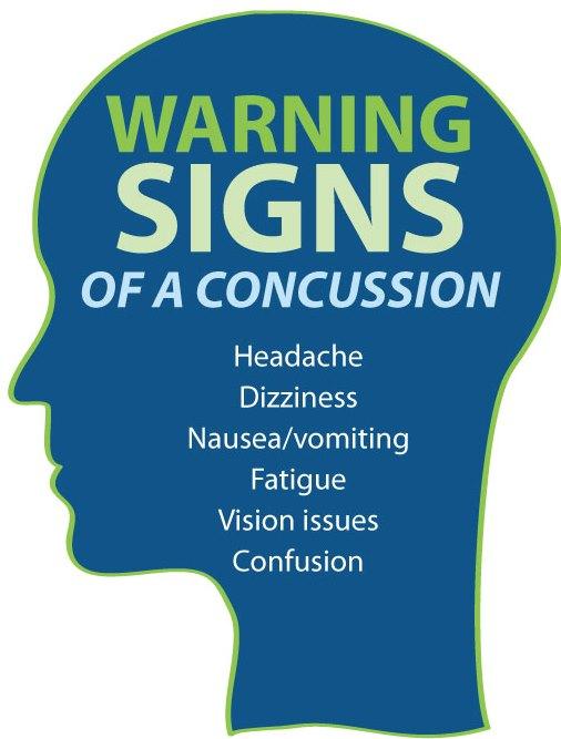 Baseline Concussion Testing