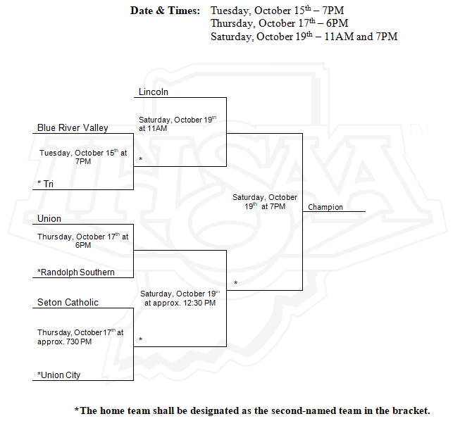 Randolph Southern to host 2019 Volleyball Sectional