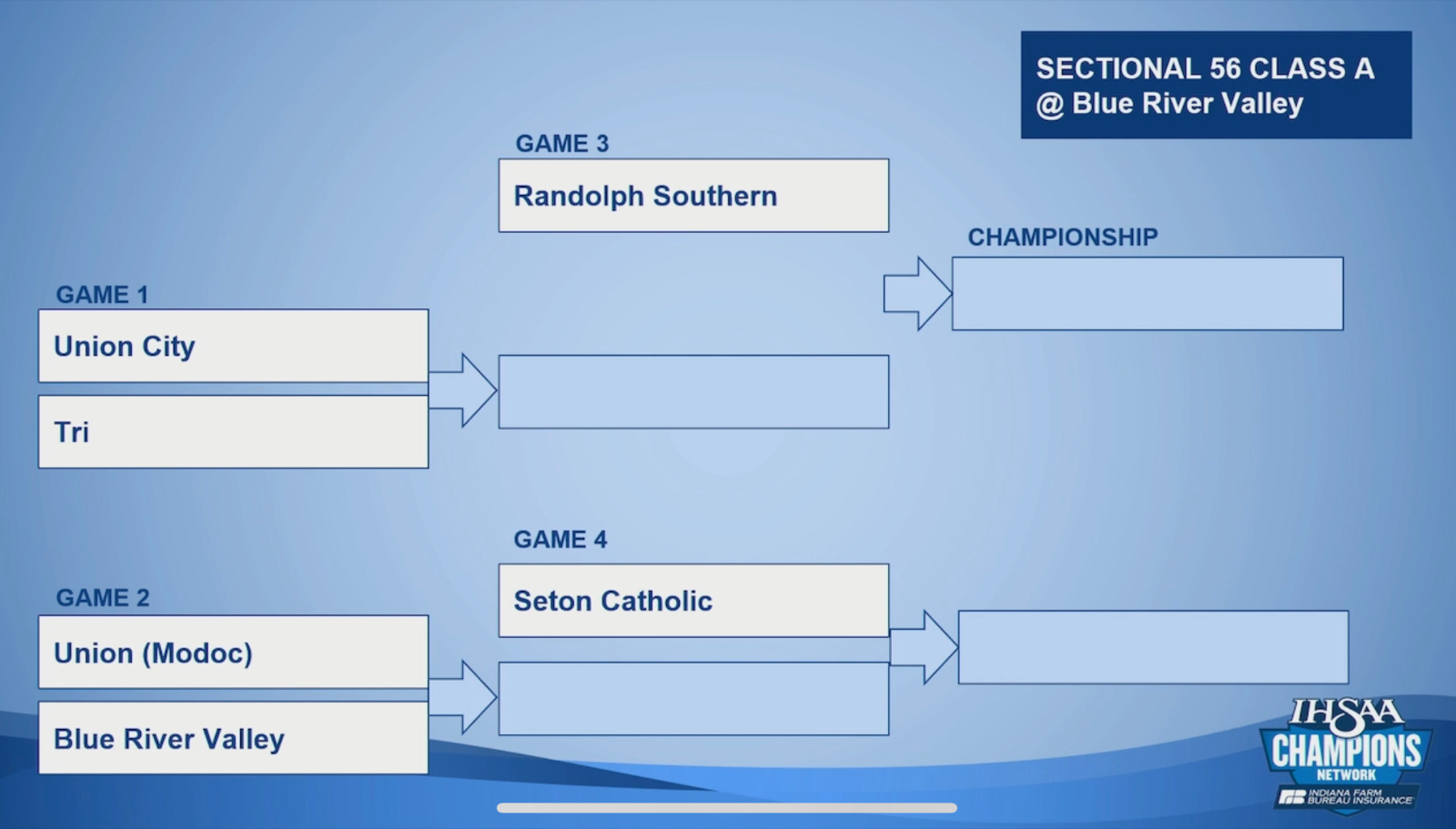 BOYS BASKETBALL SECTIONAL TICKETS ON SALE NOW