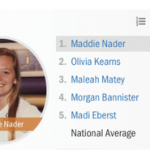 Volleyball Stars Climbing the State Stats