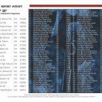 Athletics Website Stays in Top 25!