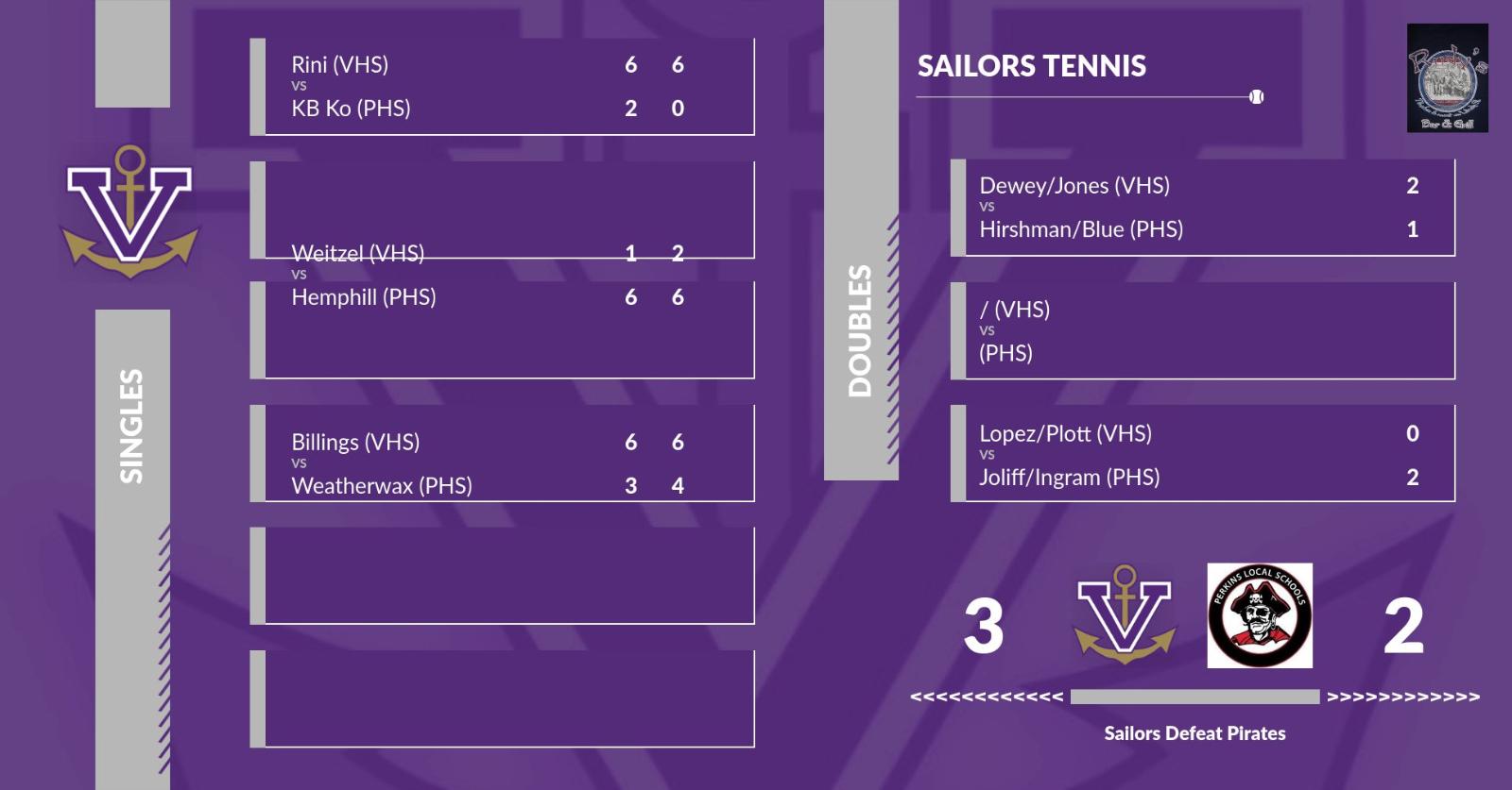 Boys Varsity Tennis beats Perkins 3 – 2