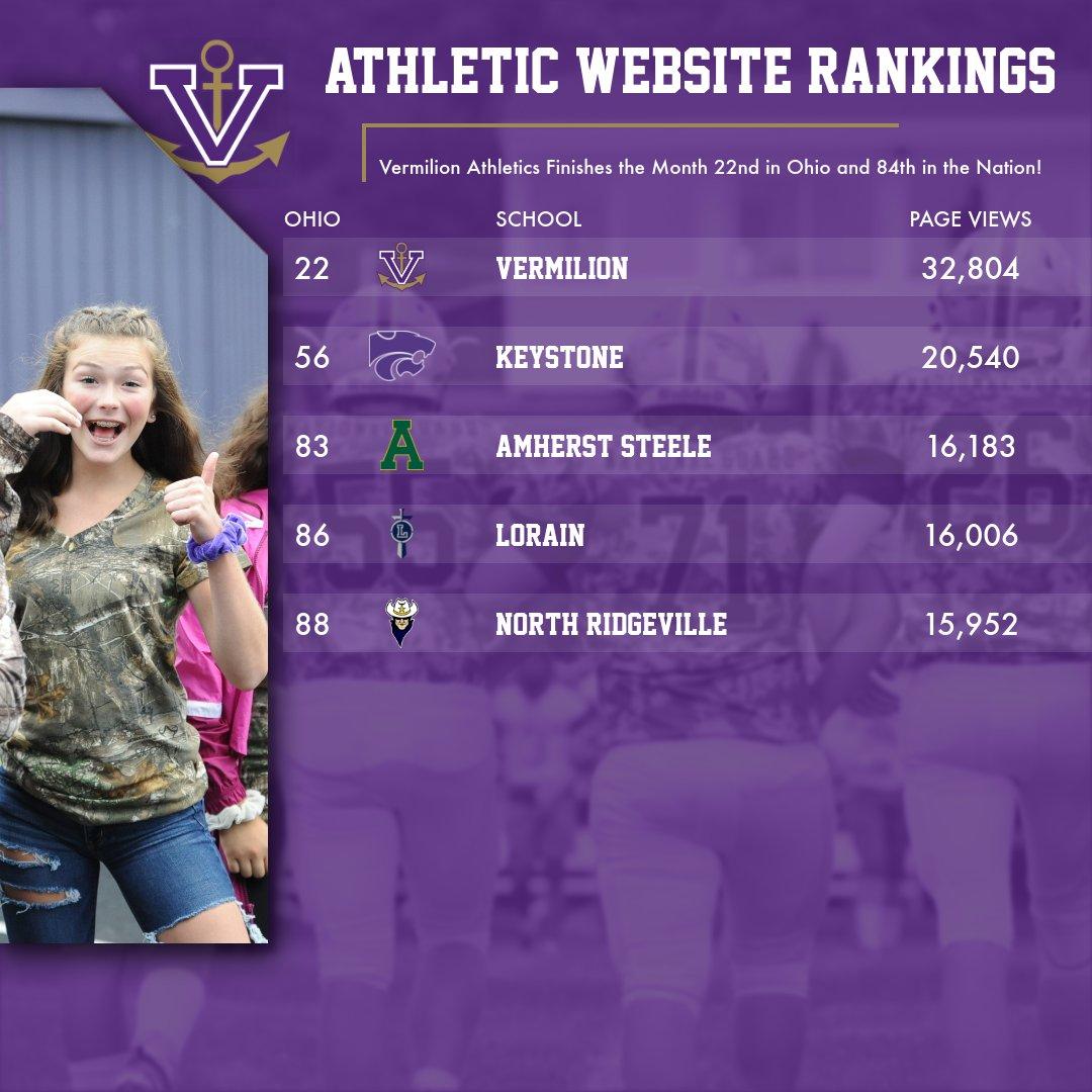 Athletic Website Earns Top Rankings…Again