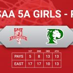 Girls Basketball Advances to 2nd Round