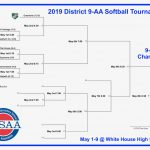 HS Softball: District 9-AA Softball Tournament Schedule