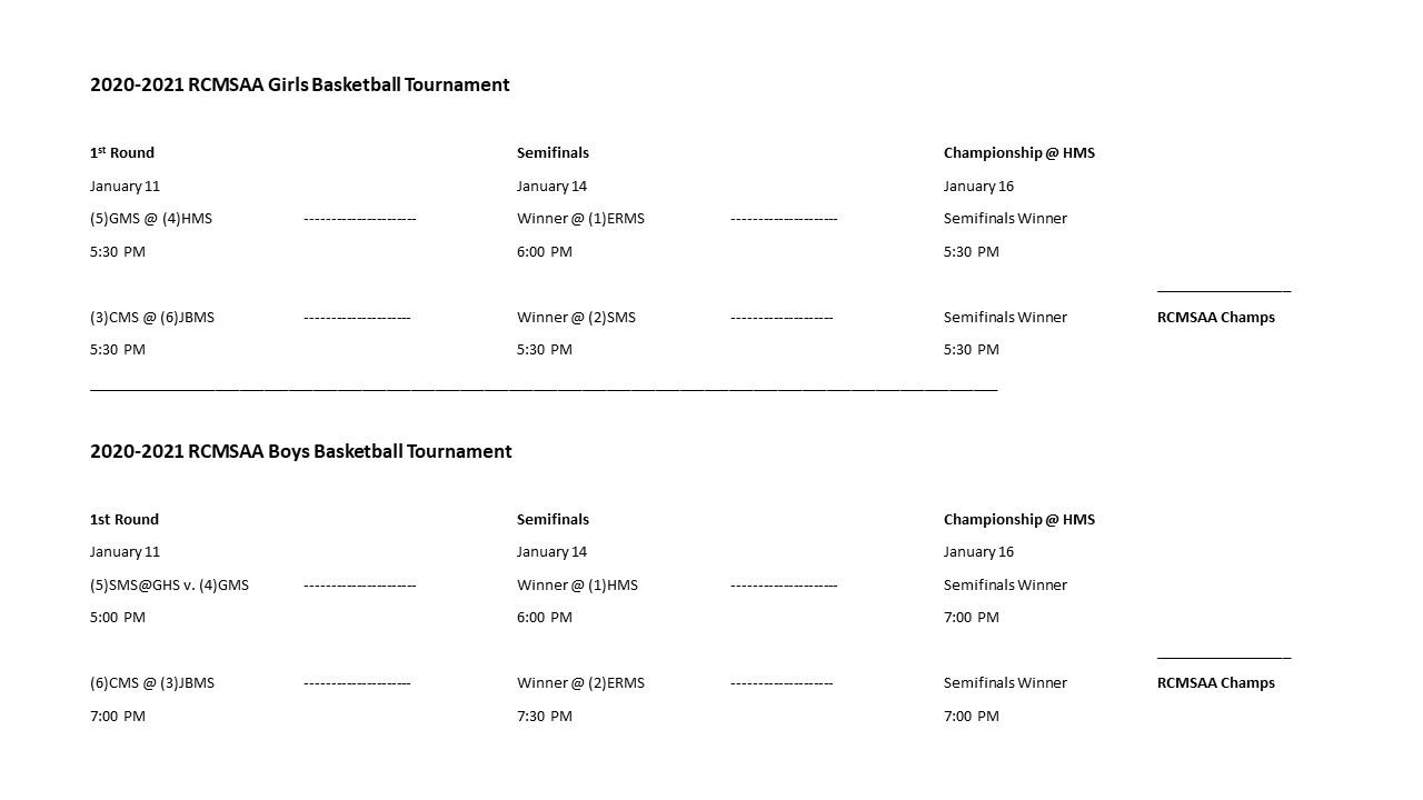 MS Basketball: RCMSAA Tournament Brackets