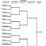 GC Boys Lax Tournament Draw