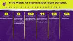Leopards Sport Schedule This Week