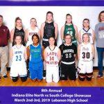 McCormick and Burton shine at North/South Showcase