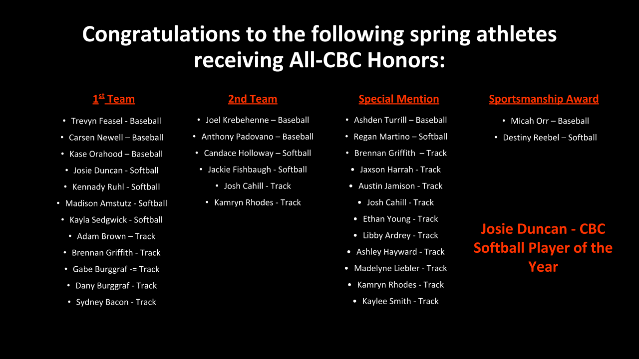 CBC Spring All-Conference Honors