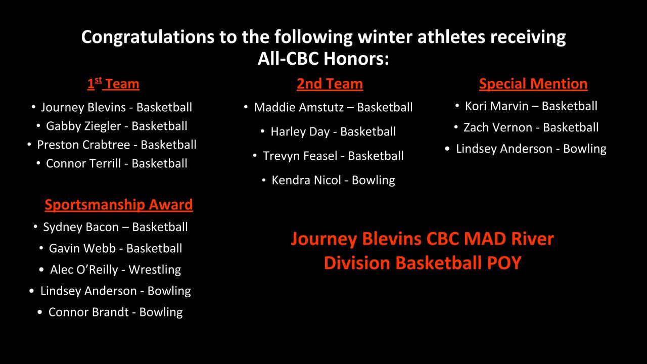 Winter CBC Selections