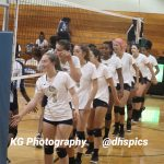 Volleyball Team Starts Season with a Dual Win
