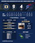 Boys Varsity Baseball beats Riverwood 9 – 4