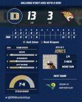 Boys Varsity Baseball beats Tucker 13 – 3