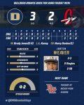Boys Varsity Baseball beats Cherokee 3 – 2