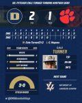 Boys Varsity Baseball beats Dunwoody 2 – 1
