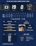 Boys Varsity Baseball beats Stone Mountain 19 – 0