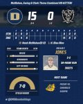Boys Varsity Baseball beats Stone Mountain 15 – 0