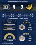 Boys Varsity Baseball beats Chamblee 11 – 3