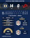 Boys Varsity Baseball beats Martin Luther King, Jr 14 – 0