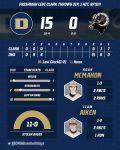 Boys Varsity Baseball beats Clarkston 15 – 0