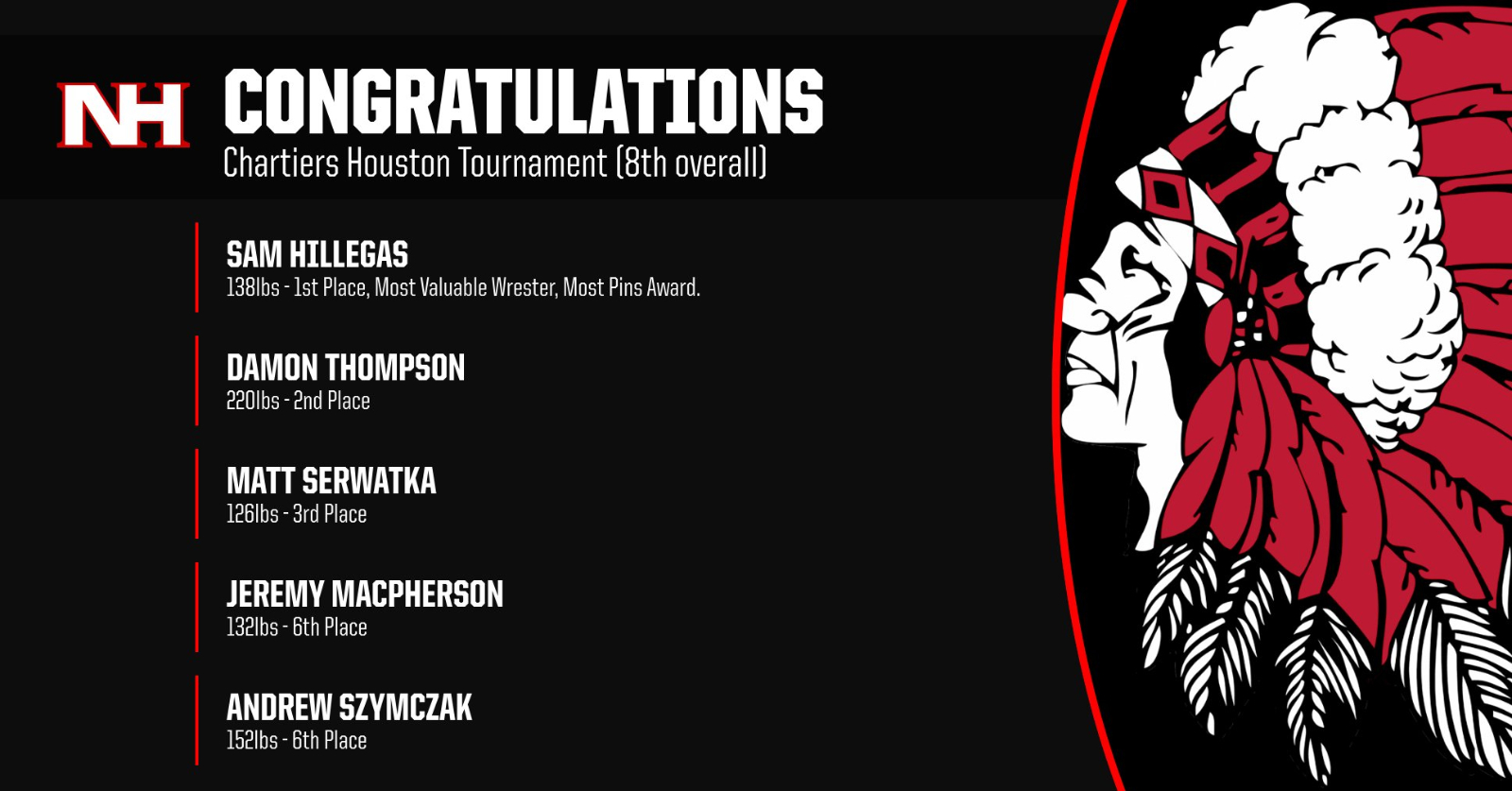 Congratulations to our Wrestlers!