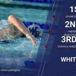 Swimming Results from Wednesday