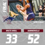 WK Girls fall to Summerville in the First Round
