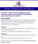 Adjustments to NCAA Initial-Eligibility Requirements Due to COVID-19