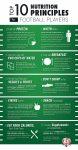 10 Nutrition Principles