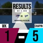 White Knoll Tennis Hosted Chapin