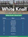 Baseball vs Dutch Fork – Starting Line-up