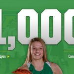Lyon hits 1,000 career points mark but Lady Rockets lose see-saw affair