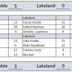 Tennis Wins 5-0 over Lakeland