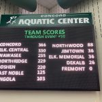 Boys Swim:  6th at Sectionals