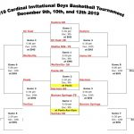 PHS Boys Basketball plays at Eudora Middle School @ 6:30pm
